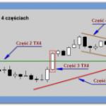 Forex-Analizy-300x159